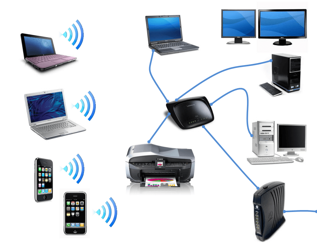 wired and wireless The internet connection can be wired, through ethernet cables, or wireless, such  as a wi-fi or cellular network communications technology is.